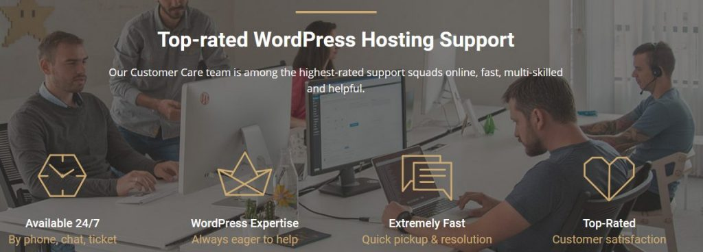 SiteGorund WordPress Hosting